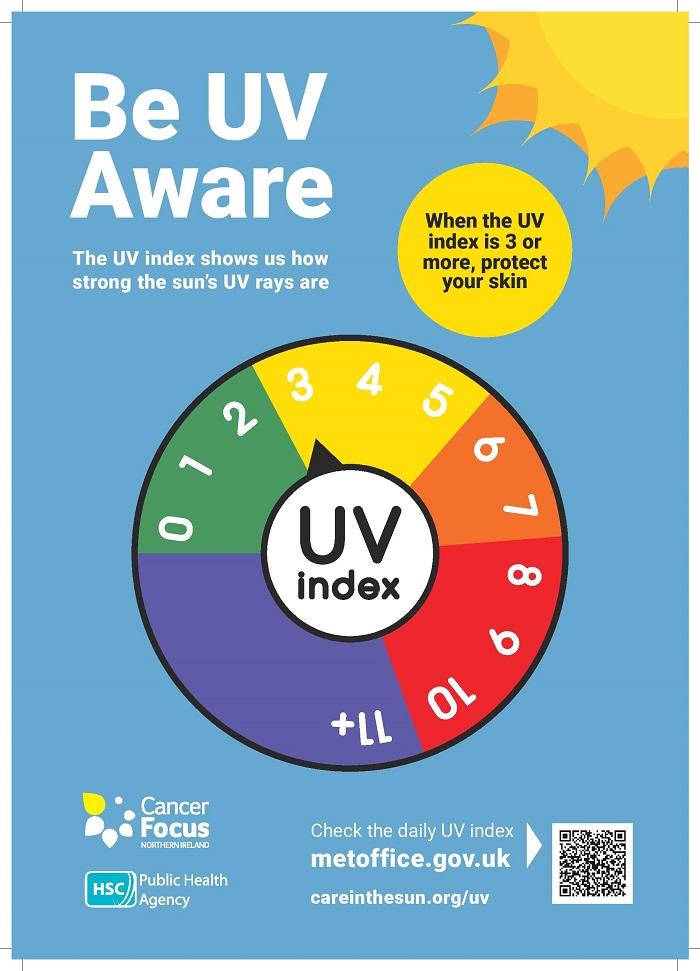 CFNI UV Aware Poster